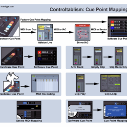 Controltablism - Cue Point Mapping