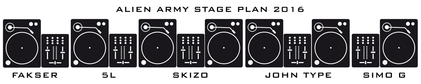 Alien Army Stage Plan 2016